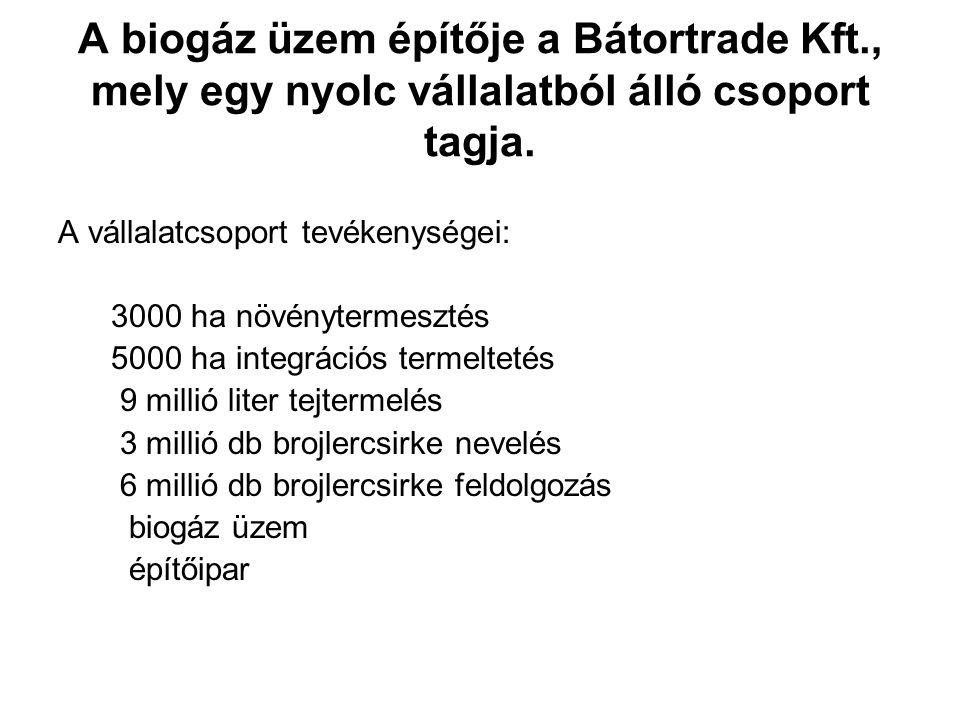 A biogáz üzem építője a Bátortrade Kft., mely egy nyolc vállalatból álló csoport tagja. A vállalatcsoport tevékenységei: 3000 ha növénytermesztés 5000