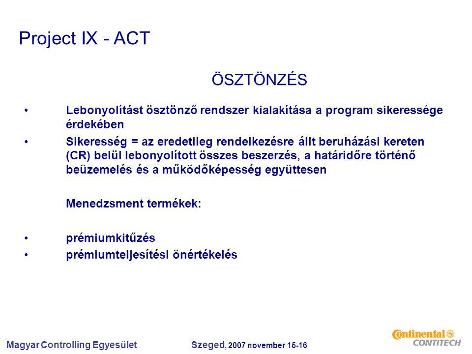 Magyar Controlling Egyesület Szeged, 2007 november 15-16 Project IX - ACT ÖSZTÖNZÉS Lebonyolítást ösztönző rendszer kialakítása a program sikeressége érdekében Sikeresség = az eredetileg rendelkezésre állt beruházási kereten (CR) belül lebonyolított összes beszerzés, a határidőre történő beüzemelés és a működőképesség együttesen Menedzsment termékek: prémiumkitűzés prémiumteljesítési önértékelés