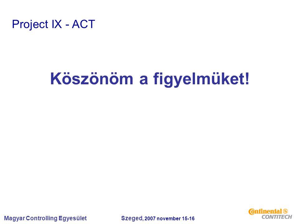 Magyar Controlling Egyesület Szeged, 2007 november 15-16 Köszönöm a figyelmüket! Project IX - ACT