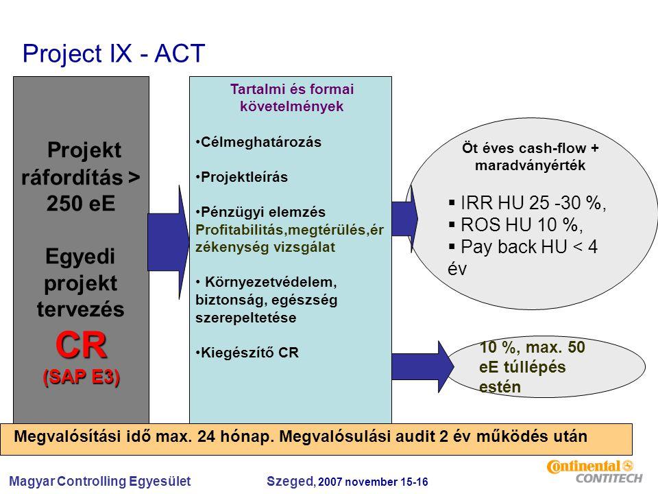 Magyar Controlling Egyesület Szeged, 2007 november 15-16 Project IX - ACT Projekt ráfordítás > 250 eE Egyedi projekt tervezésCR (SAP E3) Öt éves cash-flow + maradványérték  IRR HU 25 -30 %,  ROS HU 10 %,  Pay back HU < 4 év 10 %, max.