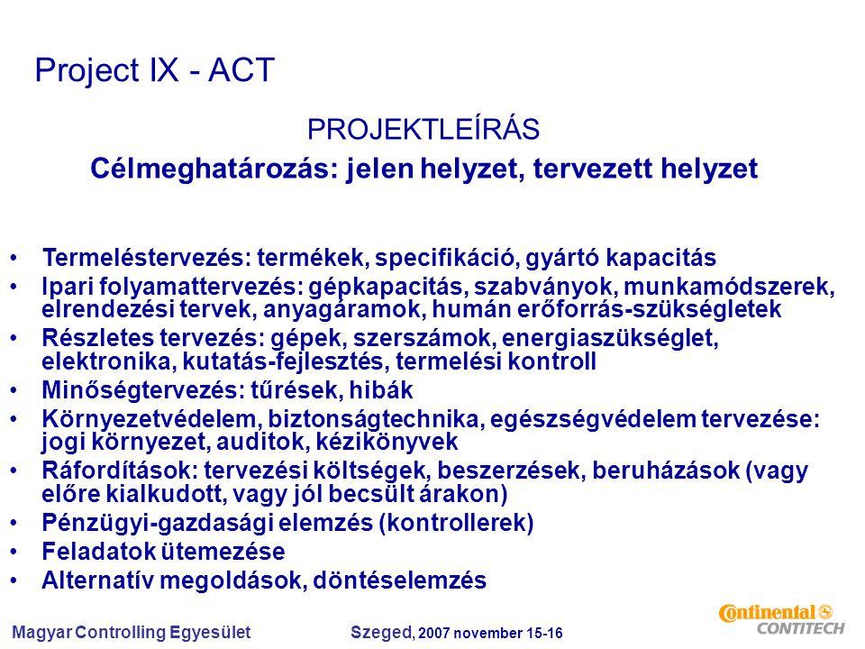 Magyar Controlling Egyesület Szeged, 2007 november 15-16 Project IX - ACT PROJEKTLEÍRÁS Célmeghatározás: jelen helyzet, tervezett helyzet Termeléstervezés: termékek, specifikáció, gyártó kapacitás Ipari folyamattervezés: gépkapacitás, szabványok, munkamódszerek, elrendezési tervek, anyagáramok, humán erőforrás-szükségletek Részletes tervezés: gépek, szerszámok, energiaszükséglet, elektronika, kutatás-fejlesztés, termelési kontroll Minőségtervezés: tűrések, hibák Környezetvédelem, biztonságtechnika, egészségvédelem tervezése: jogi környezet, auditok, kézikönyvek Ráfordítások: tervezési költségek, beszerzések, beruházások (vagy előre kialkudott, vagy jól becsült árakon) Pénzügyi-gazdasági elemzés (kontrollerek) Feladatok ütemezése Alternatív megoldások, döntéselemzés