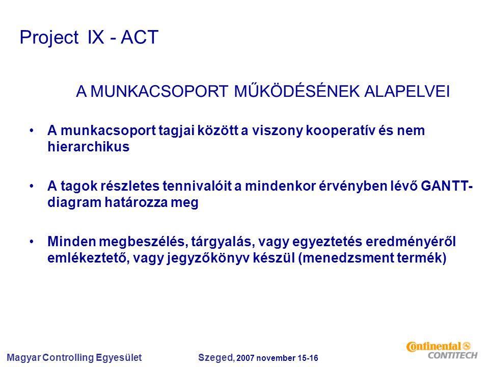 Magyar Controlling Egyesület Szeged, 2007 november 15-16 Project IX - ACT A MUNKACSOPORT MŰKÖDÉSÉNEK ALAPELVEI A munkacsoport tagjai között a viszony kooperatív és nem hierarchikus A tagok részletes tennivalóit a mindenkor érvényben lévő GANTT- diagram határozza meg Minden megbeszélés, tárgyalás, vagy egyeztetés eredményéről emlékeztető, vagy jegyzőkönyv készül (menedzsment termék)