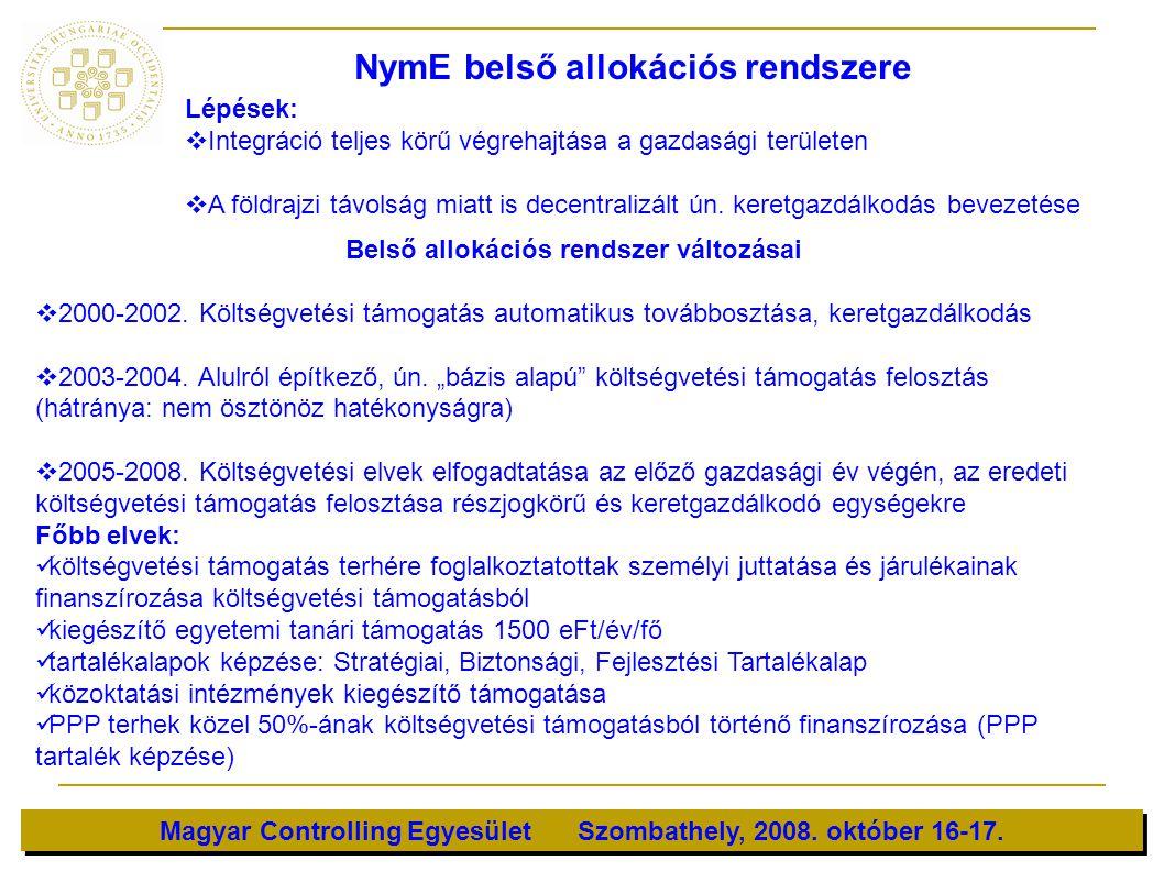 Magyar Controlling Egyesület Szombathely, 2008. október 16-17. NymE belső allokációs rendszere Lépések:   Integráció teljes körű végrehajtása a gazd