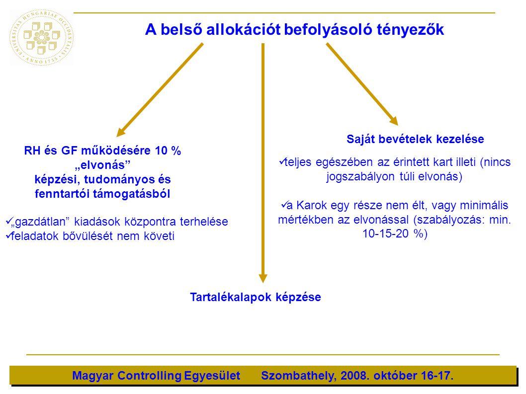"""Magyar Controlling Egyesület Szombathely, 2008. október 16-17. A belső allokációt befolyásoló tényezők RH és GF működésére 10 % """"elvonás"""" képzési, tud"""