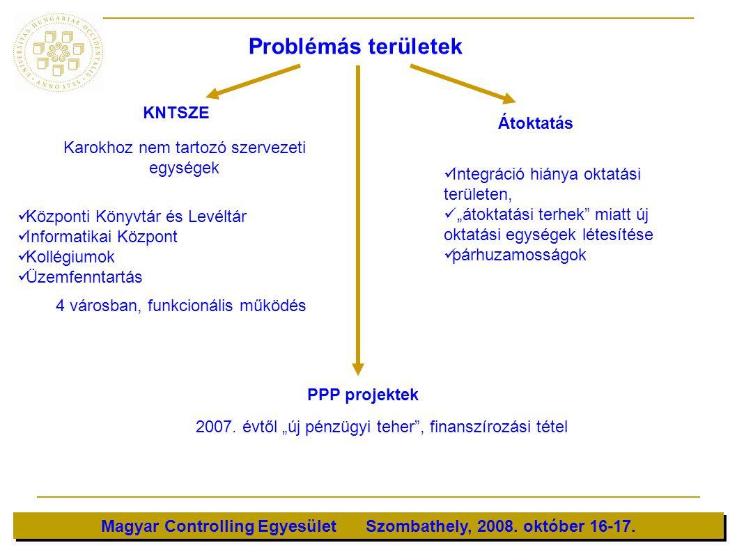 Magyar Controlling Egyesület Szombathely, 2008. október 16-17. Problémás területek KNTSZE Karokhoz nem tartozó szervezeti egységek Központi Könyvtár é