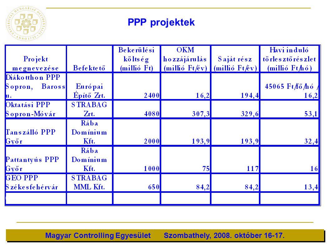 Magyar Controlling Egyesület Szombathely, 2008. október 16-17. PPP projektek
