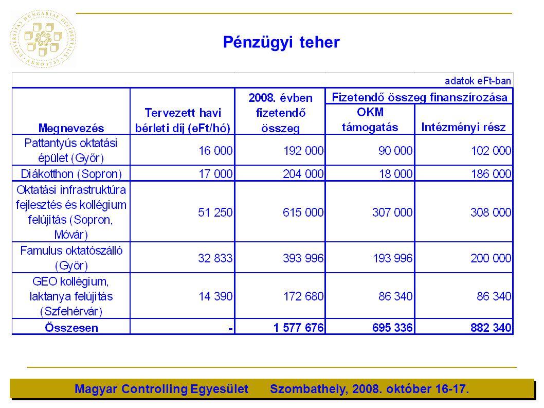 Magyar Controlling Egyesület Szombathely, 2008. október 16-17. Pénzügyi teher