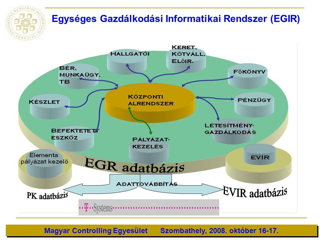 Egységes Gazdálkodási Informatikai Rendszer (EGIR)