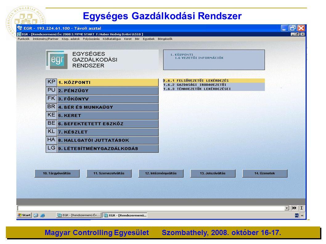Magyar Controlling Egyesület Szombathely, 2008. október 16-17. Egységes Gazdálkodási Rendszer