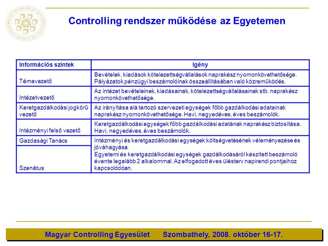 Magyar Controlling Egyesület Szombathely, 2008. október 16-17. Controlling rendszer működése az Egyetemen Információs szintekIgény Témavezető Bevétele