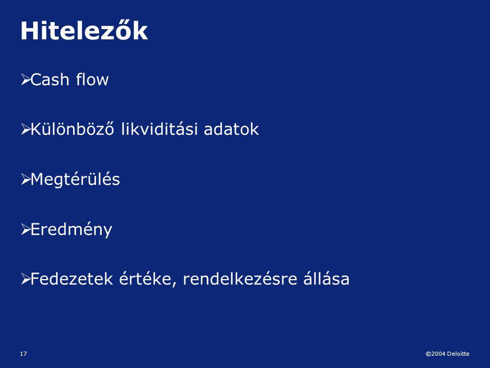 ©2004 Deloitte 17 Hitelezők  Cash flow  Különböző likviditási adatok  Megtérülés  Eredmény  Fedezetek értéke, rendelkezésre állása