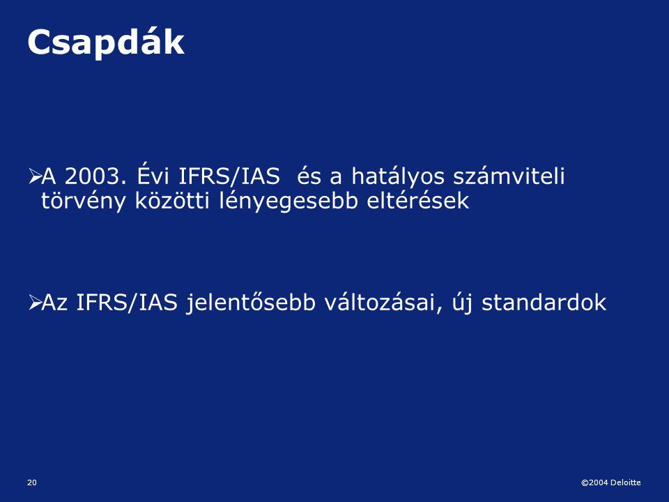©2004 Deloitte 20 Csapdák  A 2003. Évi IFRS/IAS és a hatályos számviteli törvény közötti lényegesebb eltérések  Az IFRS/IAS jelentősebb változásai,