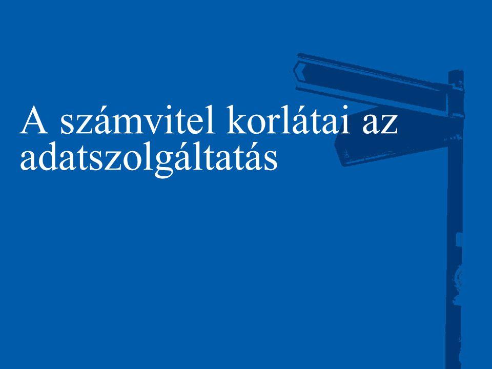 ©2003 Firm Name/Legal Entity 32 A számvitel korlátai az adatszolgáltatás