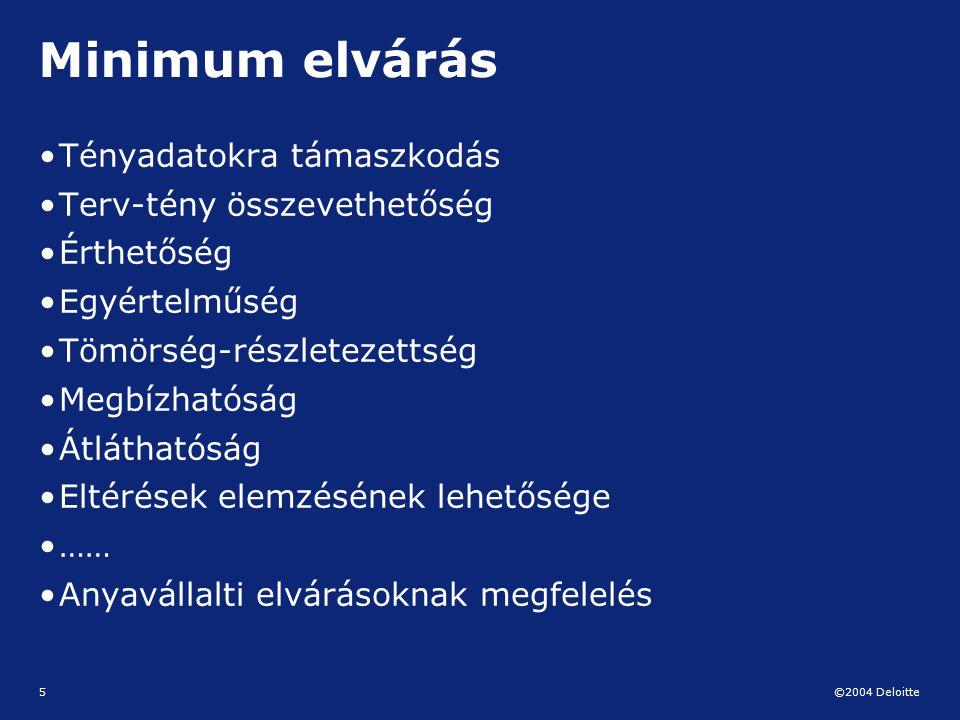 ©2004 Deloitte 5 Minimum elvárás Tényadatokra támaszkodás Terv-tény összevethetőség Érthetőség Egyértelműség Tömörség-részletezettség Megbízhatóság Át