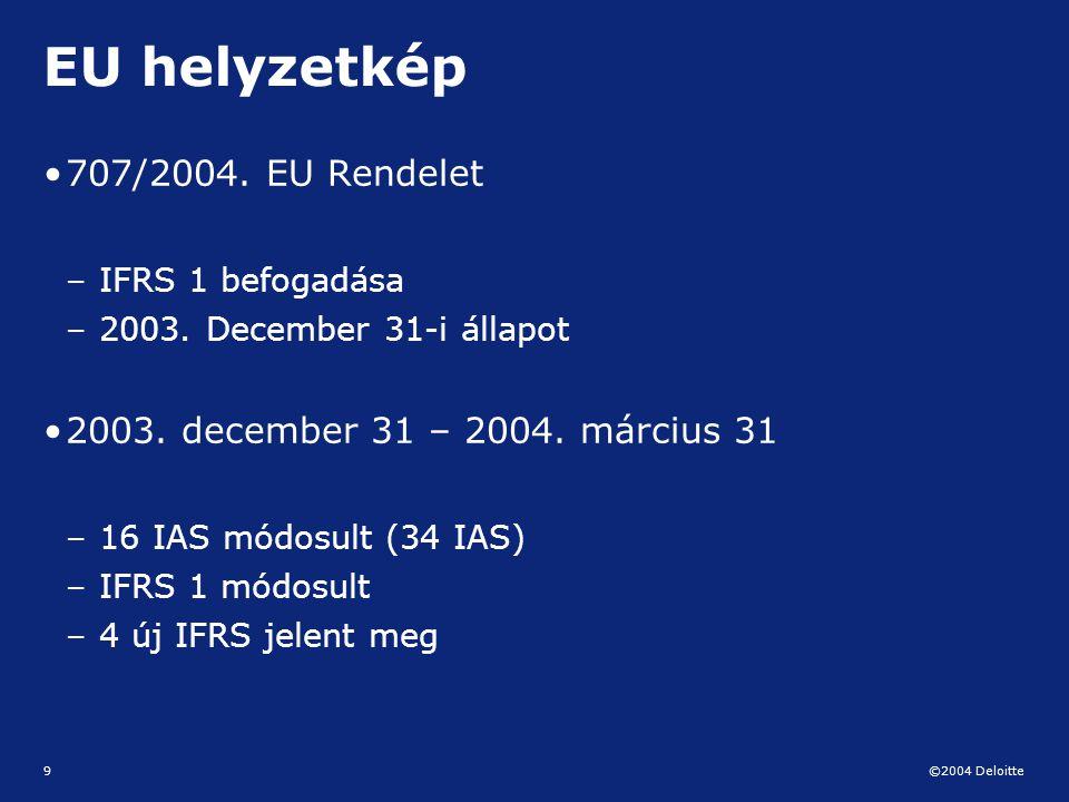 ©2004 Deloitte 9 EU helyzetkép 707/2004. EU Rendelet – IFRS 1 befogadása – 2003. December 31-i állapot 2003. december 31 – 2004. március 31 – 16 IAS m