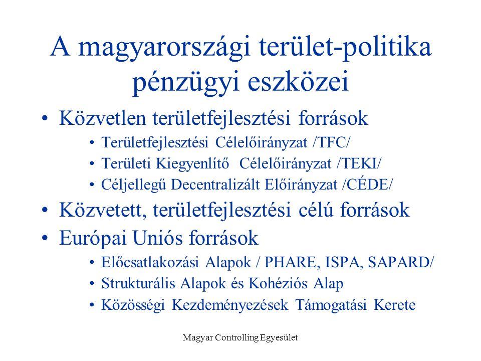 Magyar Controlling Egyesület A magyarországi terület-politika pénzügyi eszközei Közvetlen területfejlesztési források Területfejlesztési Célelőirányzat /TFC/ Területi Kiegyenlítő Célelőirányzat /TEKI/ Céljellegű Decentralizált Előirányzat /CÉDE/ Közvetett, területfejlesztési célú források Európai Uniós források Előcsatlakozási Alapok / PHARE, ISPA, SAPARD/ Strukturális Alapok és Kohéziós Alap Közösségi Kezdeményezések Támogatási Kerete