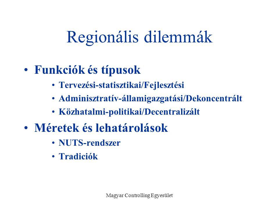 Magyar Controlling Egyesület Regionális dilemmák Funkciók és típusok Tervezési-statisztikai/Fejlesztési Adminisztratív-államigazgatási/Dekoncentrált Közhatalmi-politikai/Decentralizált Méretek és lehatárolások NUTS-rendszer Tradiciók