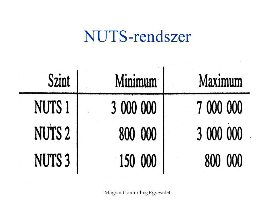 Magyar Controlling Egyesület NUTS-rendszer