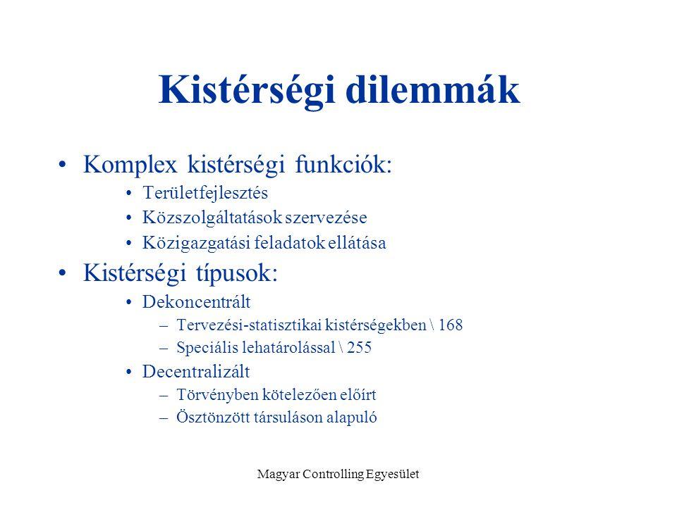 Komplex kistérségi funkciók: Területfejlesztés Közszolgáltatások szervezése Közigazgatási feladatok ellátása Kistérségi típusok: Dekoncentrált –Tervezési-statisztikai kistérségekben \ 168 –Speciális lehatárolással \ 255 Decentralizált –Törvényben kötelezően előírt –Ösztönzött társuláson alapuló Kistérségi dilemmák