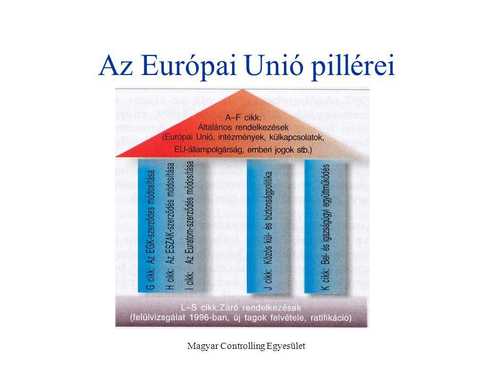 Magyar Controlling Egyesület Az Európai Unió pillérei