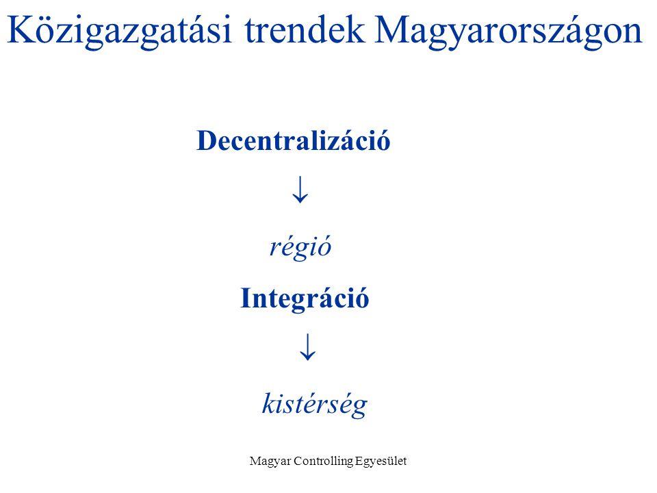 Magyar Controlling Egyesület Közigazgatási trendek Magyarországon Decentralizáció  régió Integráció  kistérség