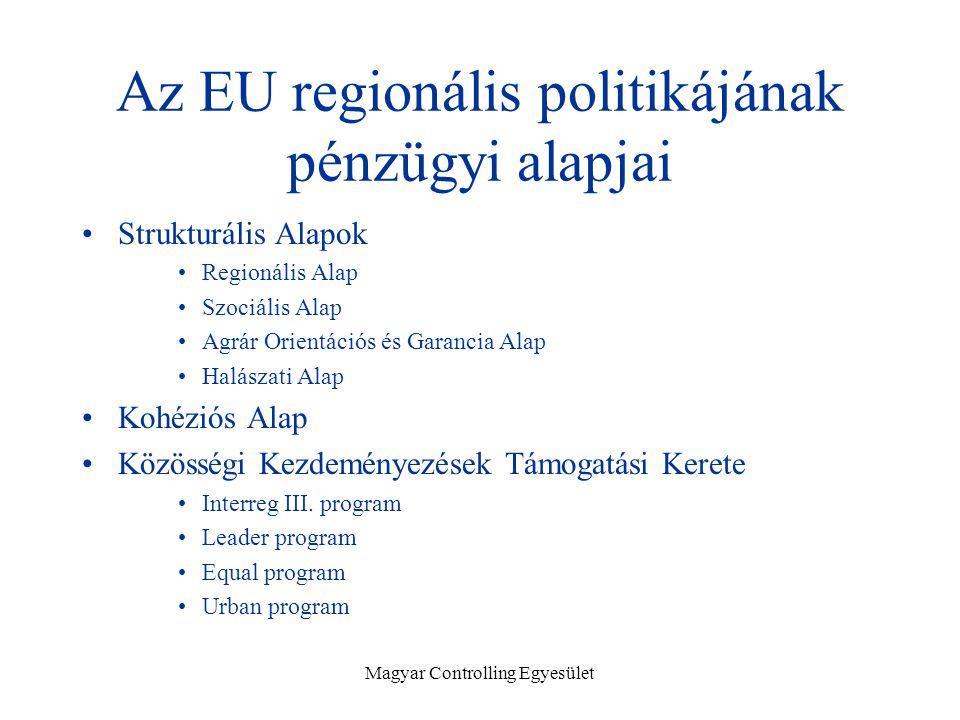 Magyar Controlling Egyesület Az EU regionális politikájának pénzügyi alapjai Strukturális Alapok Regionális Alap Szociális Alap Agrár Orientációs és Garancia Alap Halászati Alap Kohéziós Alap Közösségi Kezdeményezések Támogatási Kerete Interreg III.