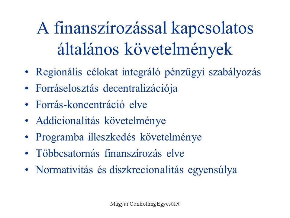 Magyar Controlling Egyesület A finanszírozással kapcsolatos általános követelmények Regionális célokat integráló pénzügyi szabályozás Forráselosztás decentralizációja Forrás-koncentráció elve Addicionalitás követelménye Programba illeszkedés követelménye Többcsatornás finanszírozás elve Normativitás és diszkrecionalitás egyensúlya
