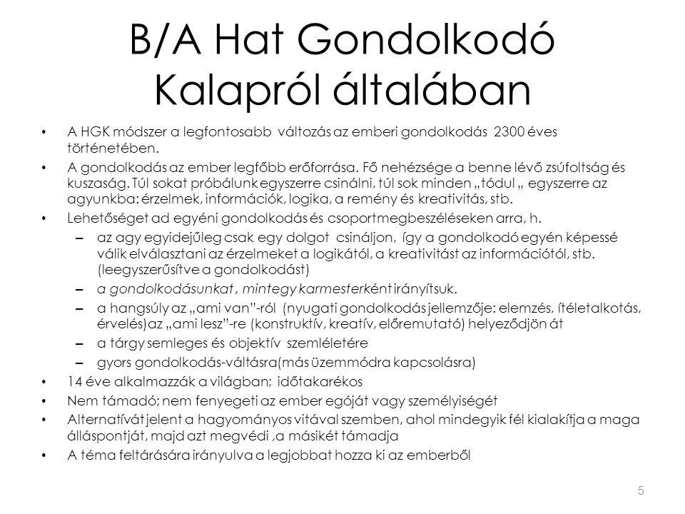 C/A Hat Gondolkodó Kalap módszer A gondolkodást hat színes (,, piros, fekete, sárga, zöld, kék) kalap vezérli, amelyek mindegyike egyfajta gondolkodásmódot, gondolkodási irányt jelöl.