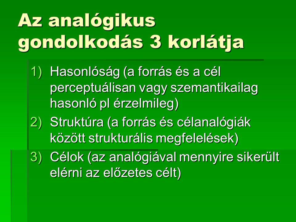 Az analógikus gondolkodás 3 korlátja 1)Hasonlóság (a forrás és a cél perceptuálisan vagy szemantikailag hasonló pl érzelmileg) 2)Struktúra (a forrás és célanalógiák között strukturális megfelelések) 3)Célok (az analógiával mennyire sikerült elérni az előzetes célt)