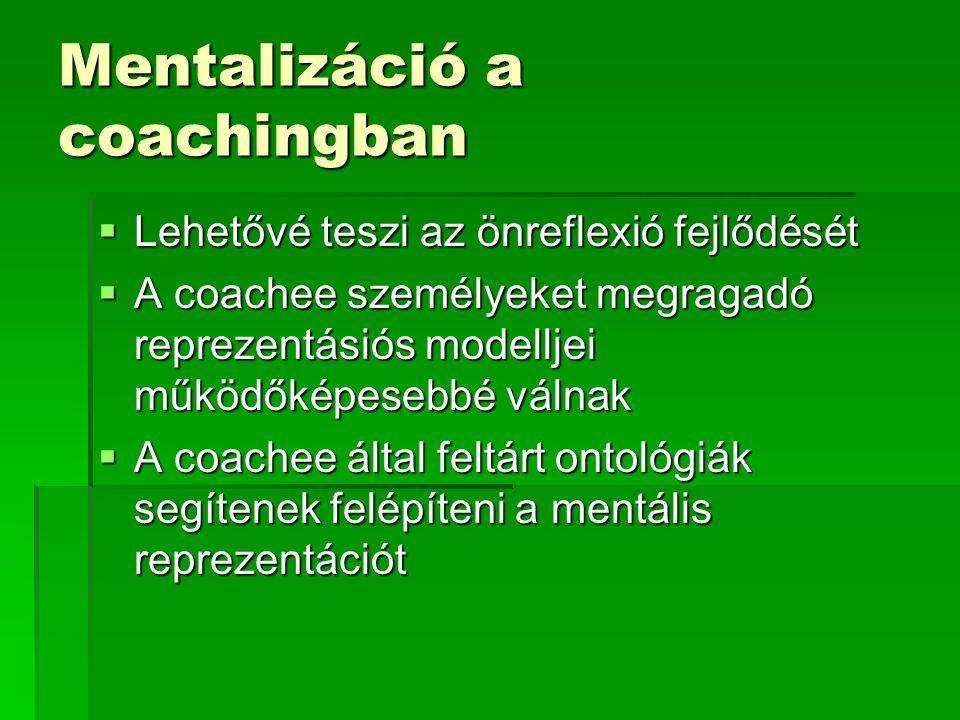 Mentalizáció a coachingban  Lehetővé teszi az önreflexió fejlődését  A coachee személyeket megragadó reprezentásiós modelljei működőképesebbé válnak  A coachee által feltárt ontológiák segítenek felépíteni a mentális reprezentációt