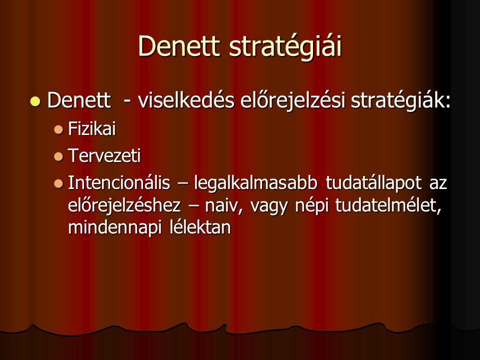 Denett stratégiái Denett - viselkedés előrejelzési stratégiák: Denett - viselkedés előrejelzési stratégiák: Fizikai Fizikai Tervezeti Tervezeti Intencionális – legalkalmasabb tudatállapot az előrejelzéshez – naiv, vagy népi tudatelmélet, mindennapi lélektan Intencionális – legalkalmasabb tudatállapot az előrejelzéshez – naiv, vagy népi tudatelmélet, mindennapi lélektan