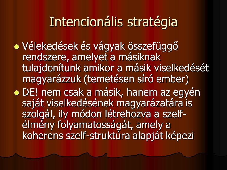 Intencionális stratégia Vélekedések és vágyak összefüggő rendszere, amelyet a másiknak tulajdonítunk amikor a másik viselkedését magyarázzuk (temetésen síró ember) Vélekedések és vágyak összefüggő rendszere, amelyet a másiknak tulajdonítunk amikor a másik viselkedését magyarázzuk (temetésen síró ember) DE.