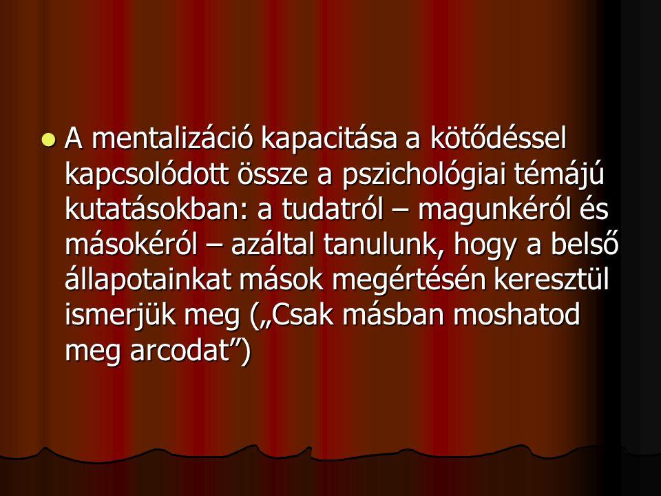 """A mentalizáció kapacitása a kötődéssel kapcsolódott össze a pszichológiai témájú kutatásokban: a tudatról – magunkéról és másokéról – azáltal tanulunk, hogy a belső állapotainkat mások megértésén keresztül ismerjük meg (""""Csak másban moshatod meg arcodat ) A mentalizáció kapacitása a kötődéssel kapcsolódott össze a pszichológiai témájú kutatásokban: a tudatról – magunkéról és másokéról – azáltal tanulunk, hogy a belső állapotainkat mások megértésén keresztül ismerjük meg (""""Csak másban moshatod meg arcodat )"""