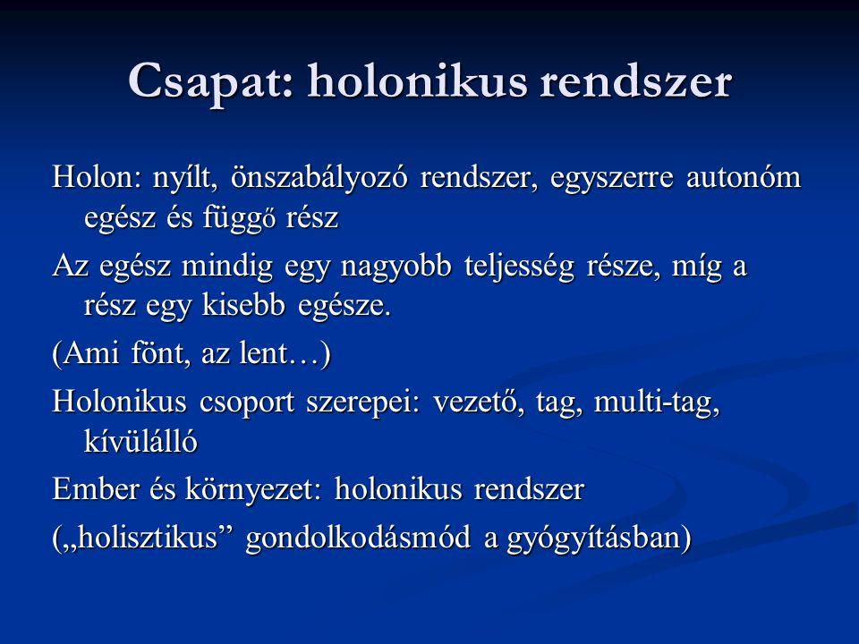 Csapat: holonikus rendszer Holon: nyílt, önszabályozó rendszer, egyszerre autonóm egész és függ ő rész Az egész mindig egy nagyobb teljesség része, míg a rész egy kisebb egésze.