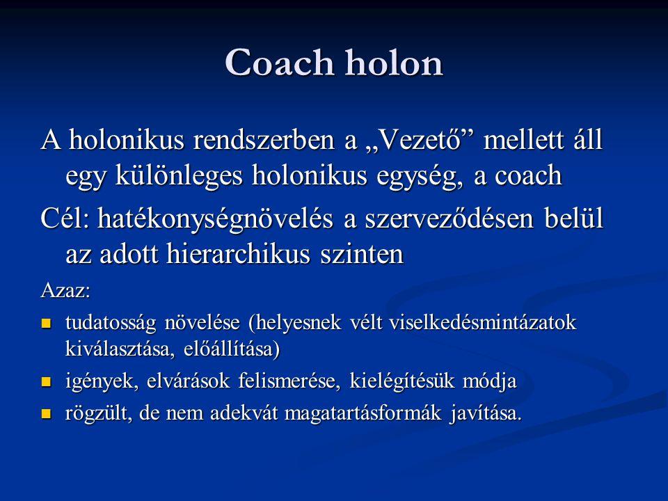"""Coach holon A holonikus rendszerben a """"Vezető mellett áll egy különleges holonikus egység, a coach Cél: hatékonységnövelés a szerveződésen belül az adott hierarchikus szinten Azaz: tudatosság növelése (helyesnek vélt viselkedésmintázatok kiválasztása, előállítása) tudatosság növelése (helyesnek vélt viselkedésmintázatok kiválasztása, előállítása) igények, elvárások felismerése, kielégítésük módja igények, elvárások felismerése, kielégítésük módja rögzült, de nem adekvát magatartásformák javítása."""