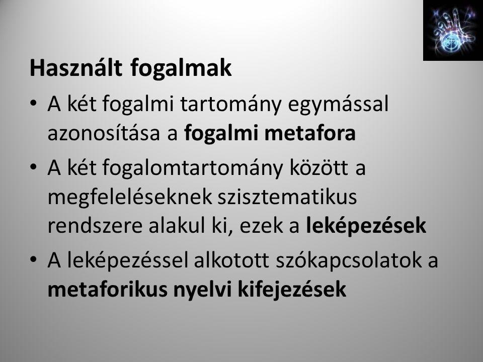 Használt fogalmak A két fogalmi tartomány egymással azonosítása a fogalmi metafora A két fogalomtartomány között a megfeleléseknek szisztematikus rendszere alakul ki, ezek a leképezések A leképezéssel alkotott szókapcsolatok a metaforikus nyelvi kifejezések