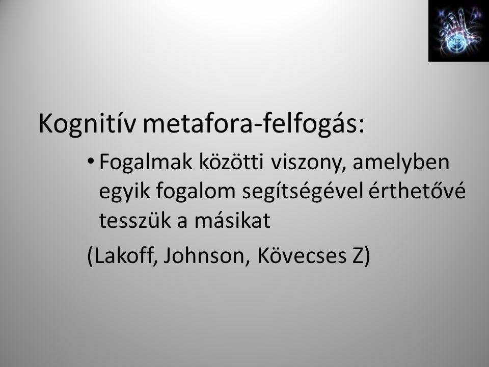 Kognitív metafora-felfogás: Fogalmak közötti viszony, amelyben egyik fogalom segítségével érthetővé tesszük a másikat (Lakoff, Johnson, Kövecses Z)