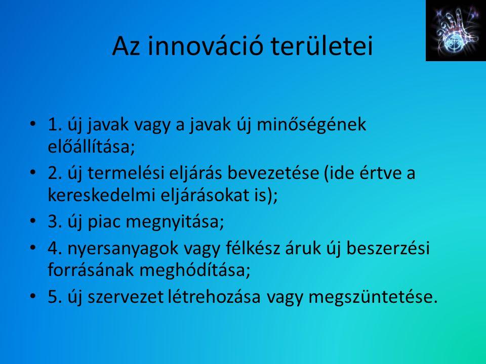 Az innováció területei 1. új javak vagy a javak új minőségének előállítása; 2. új termelési eljárás bevezetése (ide értve a kereskedelmi eljárásokat i