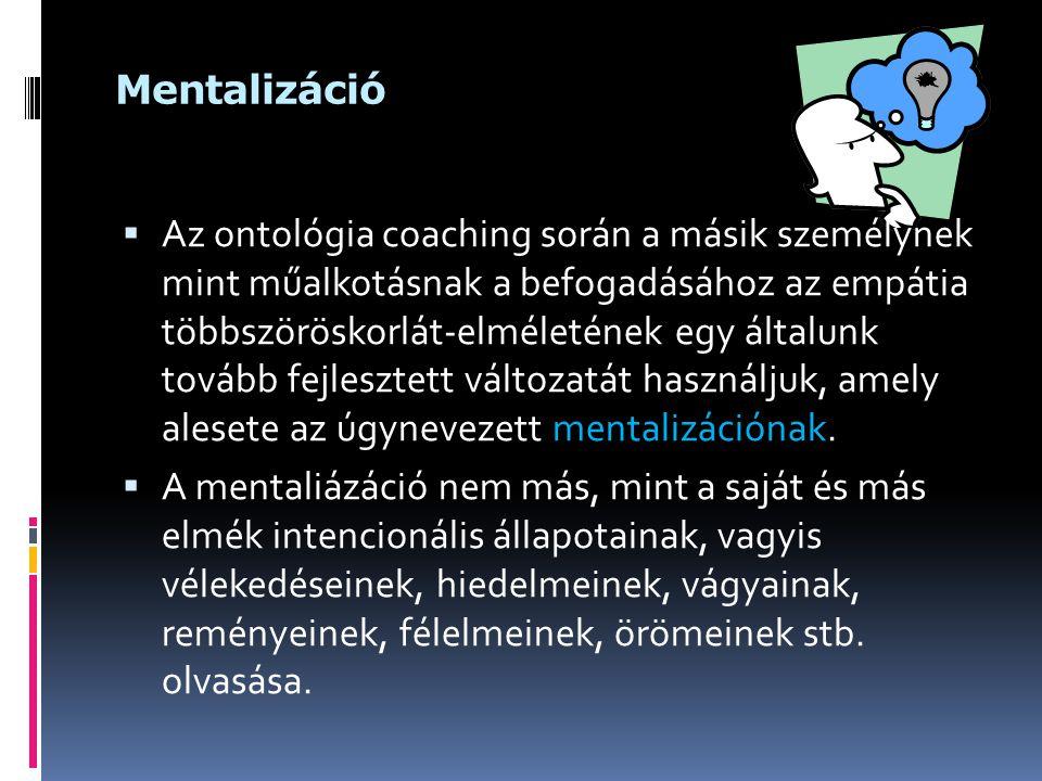 Mentalizáció  Az ontológia coaching során a másik személynek mint műalkotásnak a befogadásához az empátia többszöröskorlát-elméletének egy általunk tovább fejlesztett változatát használjuk, amely alesete az úgynevezett mentalizációnak.