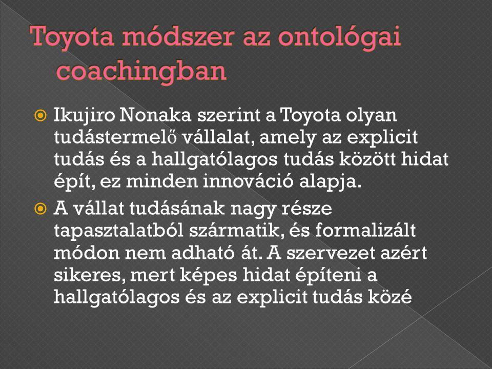  Ikujiro Nonaka szerint a Toyota olyan tudástermel ő vállalat, amely az explicit tudás és a hallgatólagos tudás között hidat épít, ez minden innováci