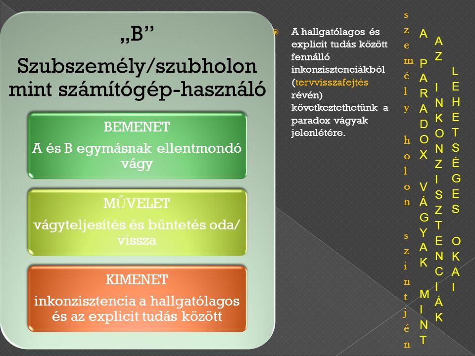 """""""B"""" Szubszemély/szubholon mint számítógép-használó BEMENET A és B egymásnak ellentmondó vágy M Ű VELET vágyteljesítés és büntetés oda/ vissza KIMENET"""