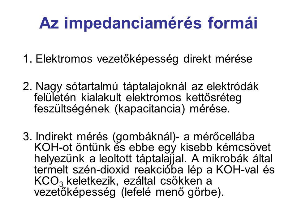 Az impedanciamérés formái 1. Elektromos vezetőképesség direkt mérése 2. Nagy sótartalmú táptalajoknál az elektródák felületén kialakult elektromos ket