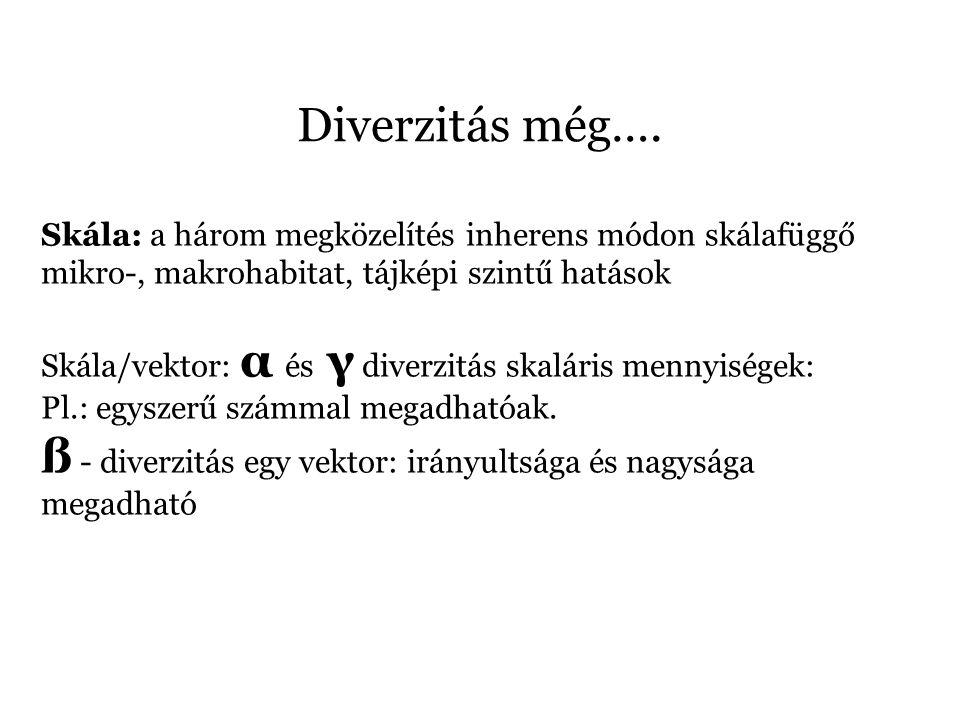 Diverzitás még…. Skála: a három megközelítés inherens módon skálafüggő mikro-, makrohabitat, tájképi szintű hatások Skála/vektor: α és γ diverzitás sk