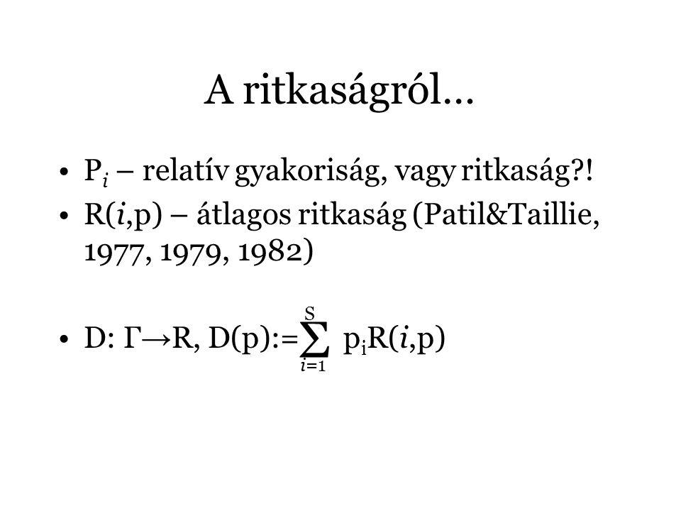 A ritkaságról… P i – relatív gyakoriság, vagy ritkaság?! R(i,p) – átlagos ritkaság (Patil&Taillie, 1977, 1979, 1982) D: Γ → R, D(p):= p i R(i,p) Σ i=1