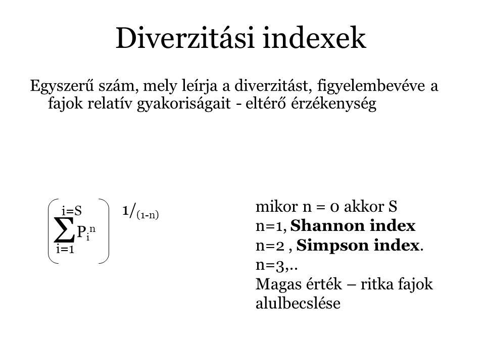 Egyszerű szám, mely leírja a diverzitást, figyelembevéve a fajok relatív gyakoriságait - eltérő érzékenység Diverzitási indexek PinPin i=1 Σ 1/ (1-n) i=S mikor n = 0 akkor S n=1, Shannon index n=2, Simpson index.
