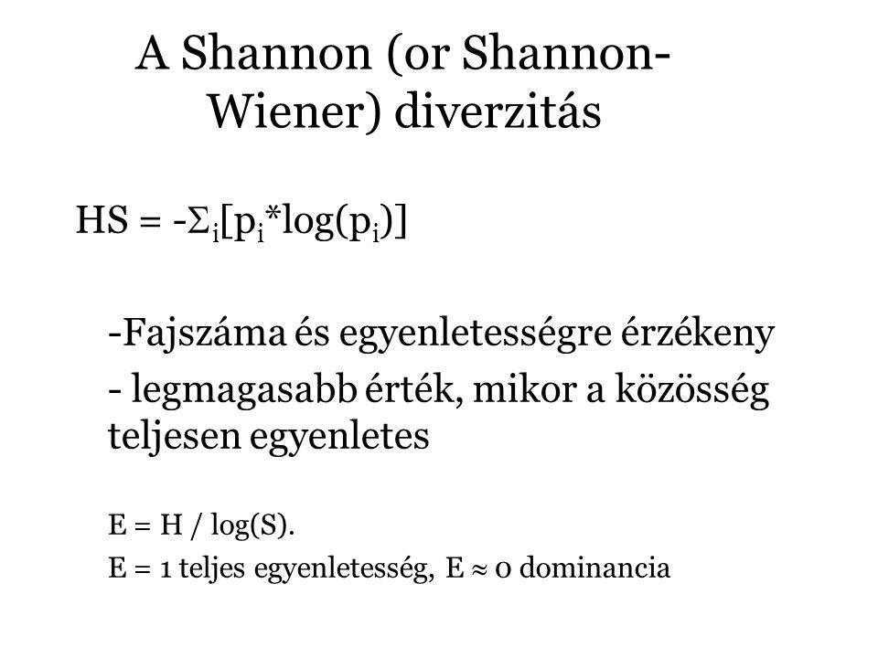 A Shannon (or Shannon- Wiener) diverzitás HS = -  i [p i *log(p i )] -Fajszáma és egyenletességre érzékeny - legmagasabb érték, mikor a közösség teljesen egyenletes E = H / log(S).