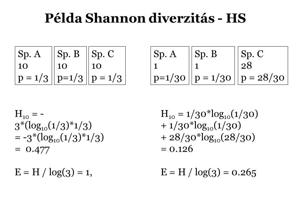 Sp. A 10 p = 1/3 Sp. B 10 p=1/3 Sp. C 10 p = 1/3 Sp. A 1 p=1/30 Sp. B 1 p = 1/30 Sp. C 28 p = 28/30 H 10 = - 3*(log 10 (1/3)*1/3) = -3*(log 10 (1/3)*1