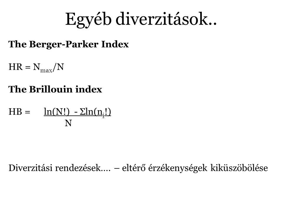 Egyéb diverzitások.. The Berger-Parker Index HR = N max /N The Brillouin index HB = ln(N!) - Σln(n i !) N Diverzitási rendezések…. – eltérő érzékenysé