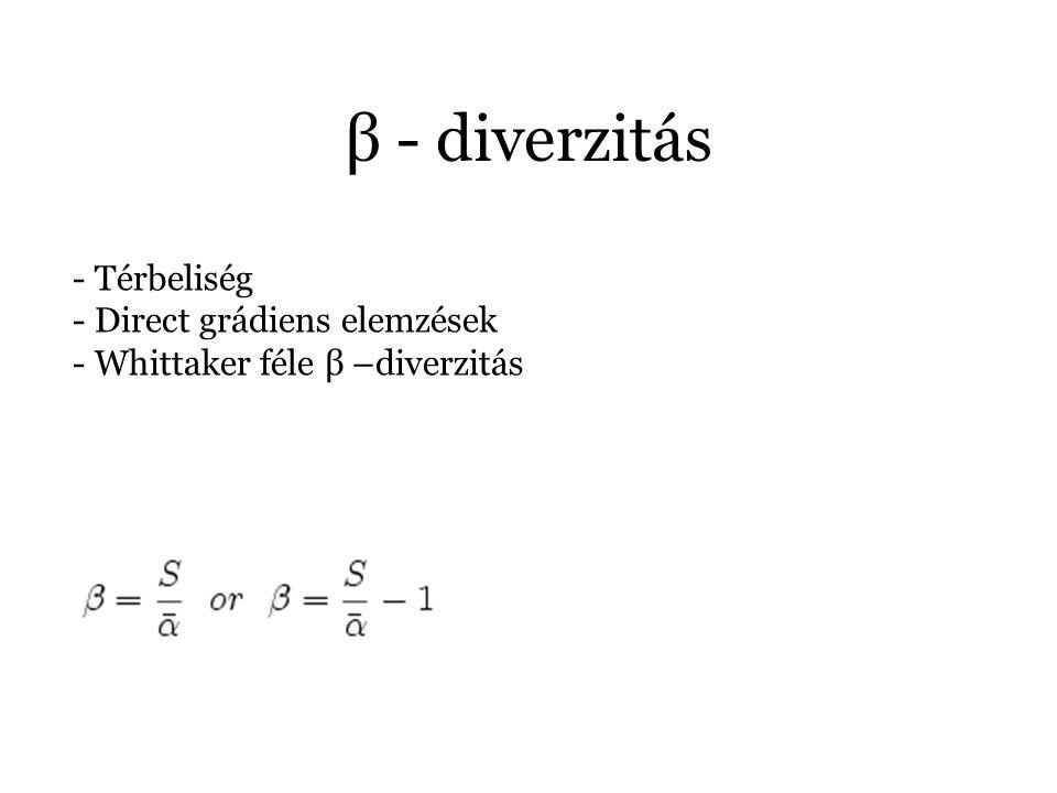 β - diverzitás - Térbeliség - Direct grádiens elemzések - Whittaker féle β –diverzitás