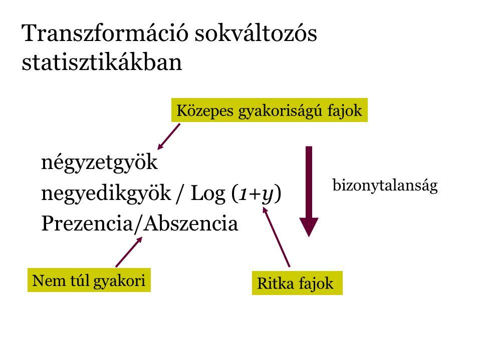 Transzformáció sokváltozós statisztikákban négyzetgyök negyedikgyök / Log (1+y) Prezencia/Abszencia bizonytalanság Közepes gyakoriságú fajok Ritka faj